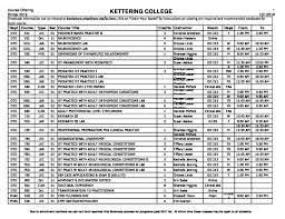 Wi 19 Graduate Class Schedule 10 1 Kettering College