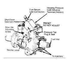 1996 ford windstar green vaqta us 1996 ford windstar green 1993 chevy 6 5 diesel fuel pump wiring diagram 2006 ford f