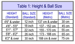 Abs Size Chart Abs N Core Archives Ab Solutely Fit