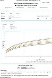 Download Baby Infant Growth Chart Calculator For Free
