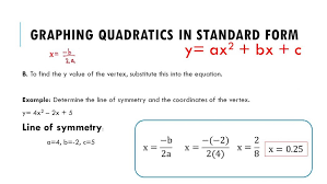 graphing quadratic equations calculator writing standard form equations for parabolas definition equation
