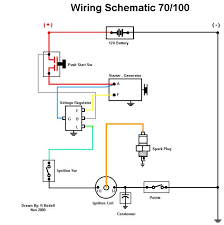 lawn tractor wiring schematic wiring diagram for murray riding mower the wiring diagram for scott s lawn tractor wiring diagram