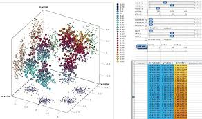 3d Scatter Plots Using Excel 3d Drawings 3d Drawing