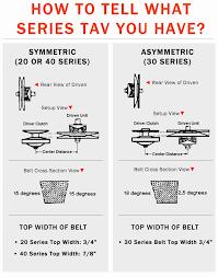 Scooter Belt Size Chart Drive Belt Size Chart Bedowntowndaytona Com