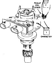 88 s10 4 3 engine diagram 88 automotive wiring diagrams 67 gmtda403019004 s engine diagram 67 gmtda403019004