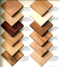 types of wood for cabinet making woodworking