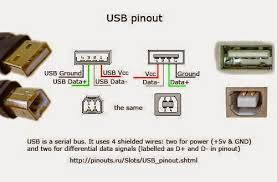 beyond engineering micro usb data cable pin out diagram others if you understand this pin out diagram then you can replace the charging port easily of all mobile phones like samsung s1 s2 s3 s4 e t c