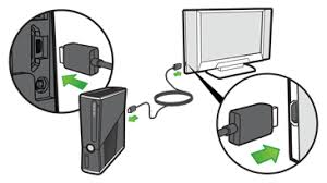 how to connect xbox 360 s or original xbox 360 to a tv