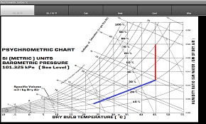 Psychrometric Chart App Psychrometric Chart 1 09 Apk Download Android Education Apps