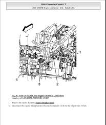 2009 chevy cobalt lt engine diagram wiring diagram detailed 2009 chevy cobalt lt engine diagram wiring diagrams schematic 2005 chevy cobalt engine diagram 2009 chevy cobalt lt engine diagram