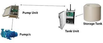 remote wireless pump control systems pump off everpump wireless pumnp controller