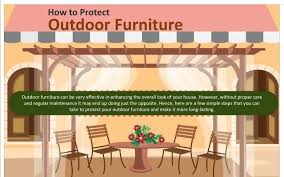 how to protect outdoor furniture. How To Protect Outdoor Furniture. Furniture T