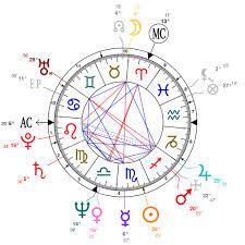 Prince Natal Chart 74 How To Read A Natal Chart Talareagahi Com