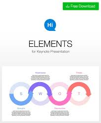 keynote presentation templates 36 best free keynote template images on pinterest free keynote