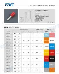 Wire Ferrule Size Chart Qwt 10 Awg 95mm 70mm Cable Brass Bootlace Ferrules Sizes Assorted Colour Chart Twin Electrical Ferrule Cord Terminal Block Buy Insulated Cord End