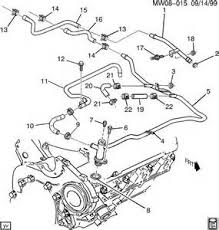 similiar 3 1 l eng diagram keywords chevy bu 3 1 engine diagram get image about wiring diagram