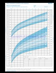 Growth Chart Who Pdf Preview Pdf Who Growth Charts For Canada 1
