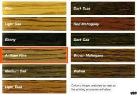 Rustins Wood Dye Colour Chart Www Bedowntowndaytona Com