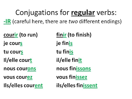 Image Result For French Regular Verb Endings French