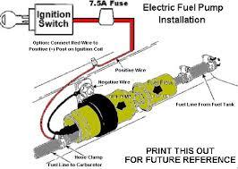 1988 silverado fuel pump wiring diagram ignition switch wiring ignition switch wiring diagram chevy inspirational ignition switch
