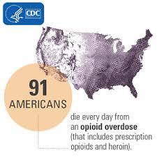 Understanding the Epidemic | Drug Overdose | CDC Injury Center
