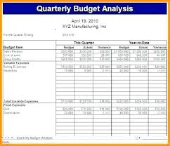 Yearly Budget Template Excel Free Knotandrope Co