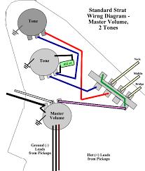 squier standard strat wiring diagram wiring diagram Standard Strat Wiring Diagram squier telecaster wiring diagram hss diagrams images alfa squier standard strat wiring fender american standard strat wiring diagram