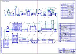Дипломная работа анализ технологии изготовления твердых сычужных  чертеж Дипломная работа