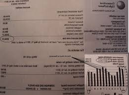 Photo 3 Of 6 Absolutely Smart Average Utility Bill For 2 Bedroom Apartment  19 Inspirations Average Utility Bill For Bedroom
