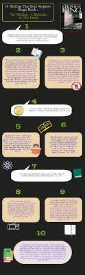 how should start an essay memoir