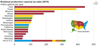 Biodiesel Production Chart Eia Releases Plant Level U S Biodiesel Production Capacity