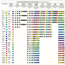 Valdani Color Chart Ives Color Harmony Chart