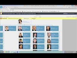 Visio Webcast Popular Visio Templates Organizational Chart