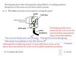 gcse physics exam doctor ppt download Correct Wiring Of A Plug the diagram shows the wiring inside a plug fitted to a washing machine, though two correct wiring of a plug usa