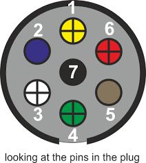 wiring diagram 12n wiring diagram socket 7 pin trailer plug trailer wiring color code at Trailer Plug Wiring Diagrams