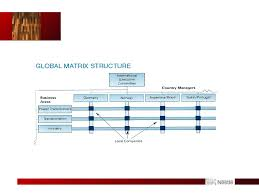 Nestle Case Study Online Presentation