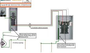 obsolete ge fuse box simple wiring diagram obsolete ge fuse box simple wiring diagram site ac fuse box obsolete ge fuse box