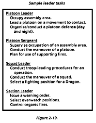Troop To Task Example Fm 25 101 Battle Focused Training Chapter 2 Mission Essential