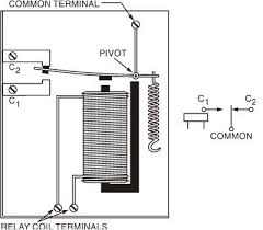 motor control fundamentals wiki odesie by tech transfer a drawing showing the basic construction of a relay is shown in figure 8 note the relay coil and coil terminals