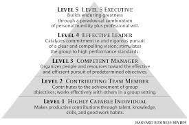 management essays leadership essay on leadership management