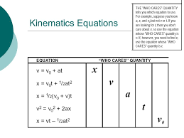 22 kinematics equations