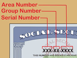 Social Spot A To 3 Wikihow Ways - Fake Security Card