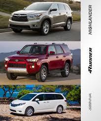 Toyota Family Vehicles Comparison: Highlander vs. 4Runner vs ...