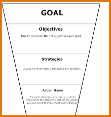 List Of Career Goals And Objectives 3 4 Career Goals And Objectives Sample Leterformat