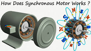 how does synchronous motor work