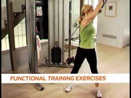 Life Fitness G7 Functional Trainer Home Gym Overview