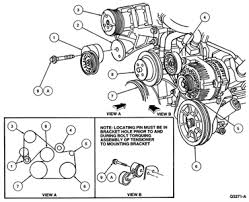 diagram to tighten serpentine belt 2007 ford mustang fixya belts diagram for 3 8l mustang and for the 5 0 l mustang i hope that this could help you the first picture is for 3 8l and the 2nd one is for the 5 0l