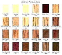 General Finishes Java Gel Stain Home Depot Exgirls Co