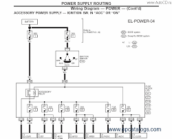 nissan x trail 2003 radio wiring diagram wiring diagram nissan xterra wd22 repair manual cars manuals 2003 wiring nissan x trail 2003 radio wiring diagram