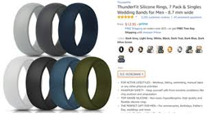 A Significant Analysis Report On The Popular Silicone Ring